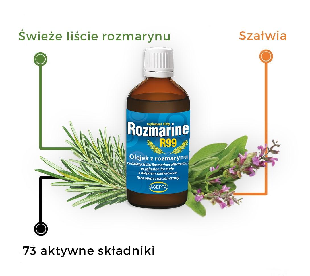liscie rozmarynu + szalwiav2-min